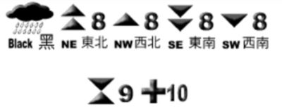 weather-signal-2